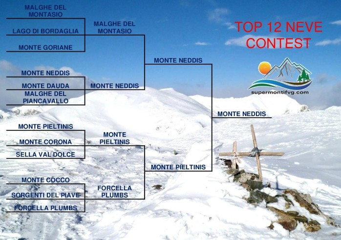 classifica utenti neve_FINALE