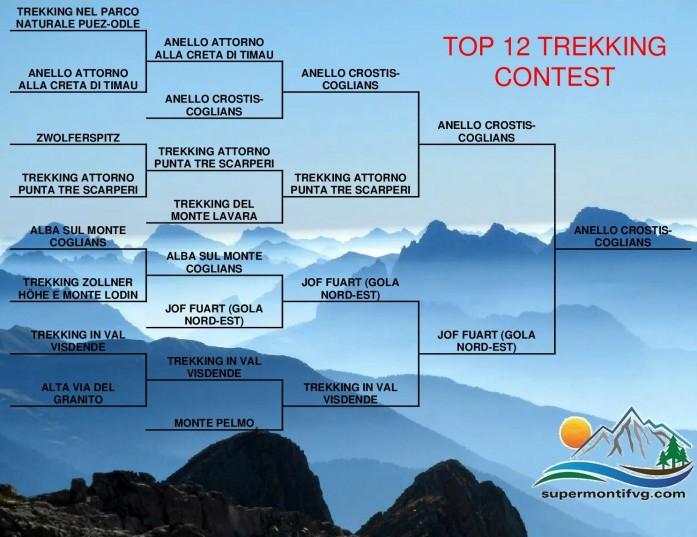 TOP12 TREKKING - finale