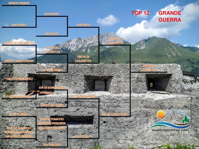GG 12 finale
